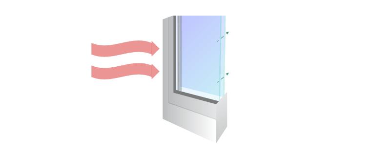 double-glazing