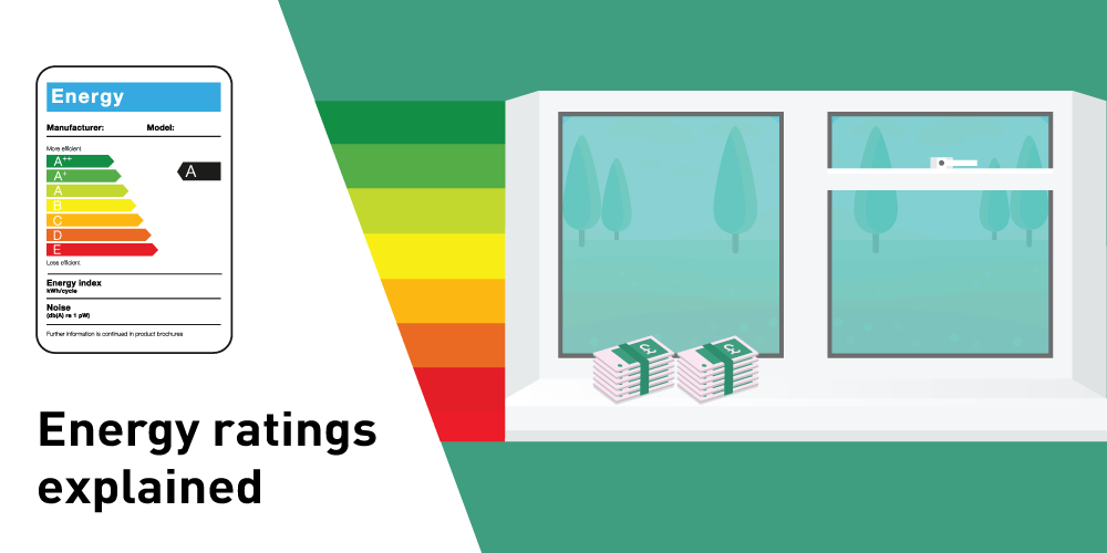 Windows energy ratings easily explained abbey glass for Window ratings